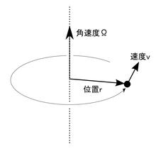 f:id:ochimusha01:20190704081918p:plain