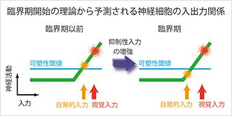 f:id:ochimusha01:20190712174744j:plain