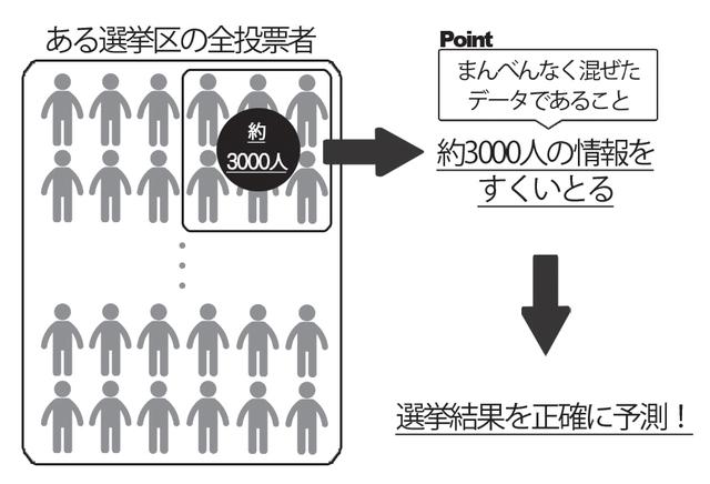 f:id:ochimusha01:20190722061558p:plain