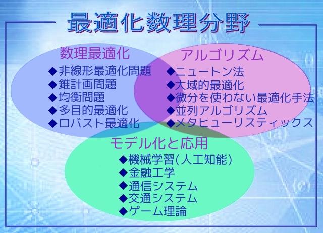 f:id:ochimusha01:20191121202427j:plain