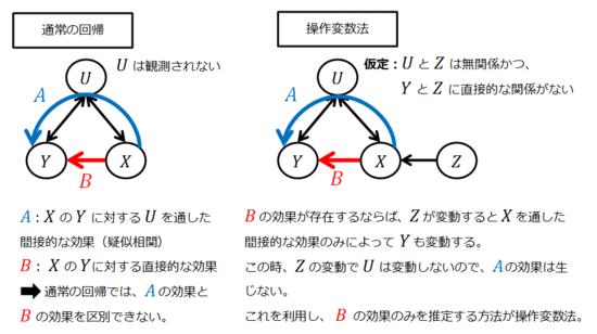 f:id:ochimusha01:20191129144259p:plain