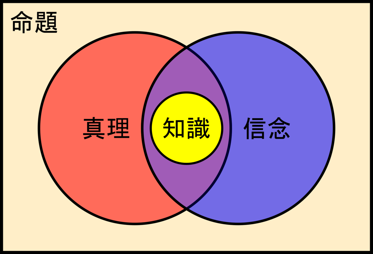 f:id:ochimusha01:20191130045357p:plain