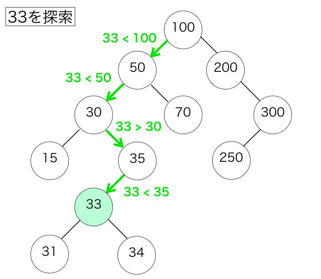 f:id:ochimusha01:20200306175543p:plain