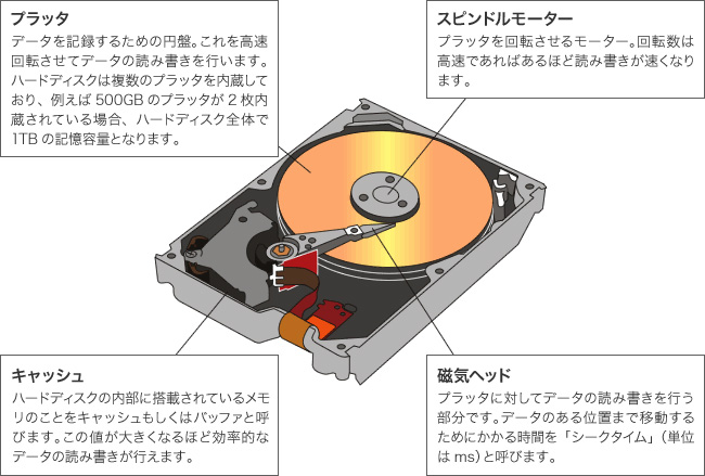 f:id:ochimusha01:20200516062651p:plain