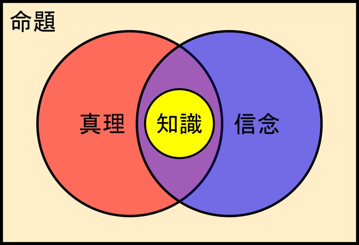 f:id:ochimusha01:20200516081951p:plain
