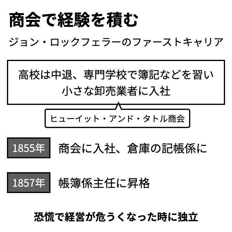 f:id:ochimusha01:20200619151420p:plain