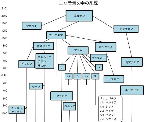 f:id:ochimusha01:20200710000753p:plain