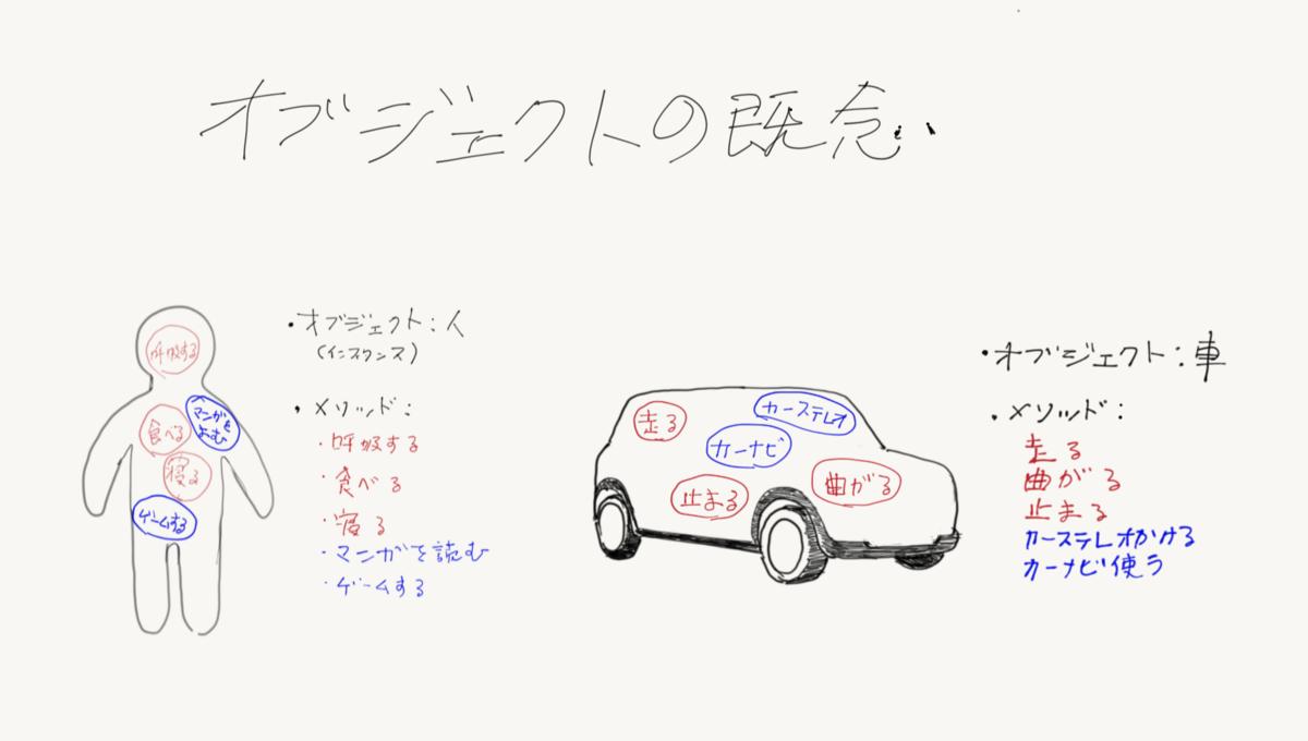 f:id:ochimusha01:20201017012732p:plain