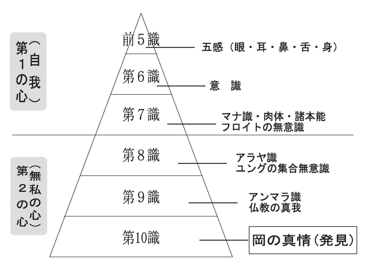 f:id:ochimusha01:20201128001955p:plain