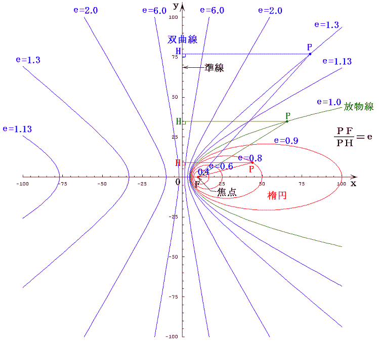 f:id:ochimusha01:20201226072100p:plain
