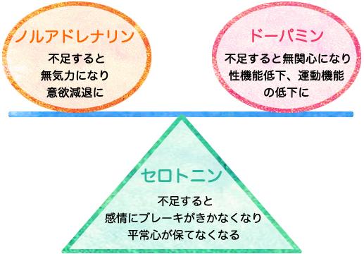 f:id:ochimusha01:20201227052903p:plain