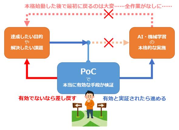 f:id:ochimusha01:20210101210722p:plain