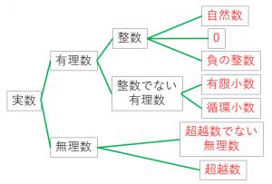 f:id:ochimusha01:20210102065503p:plain