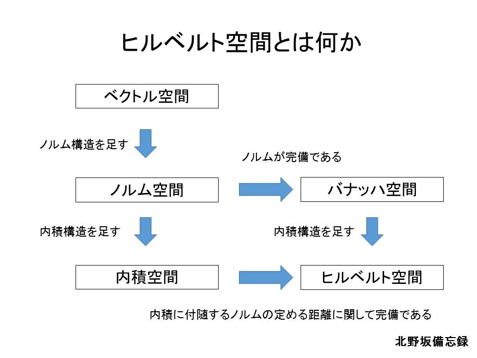 f:id:ochimusha01:20210102071130p:plain