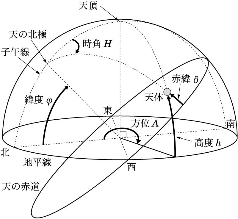 f:id:ochimusha01:20210220003841p:plain