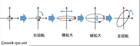f:id:ochimusha01:20210227194227p:plain