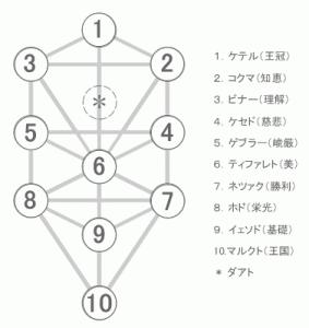 f:id:ochimusha01:20210306061300p:plain