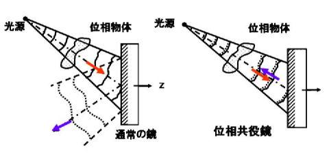 f:id:ochimusha01:20210320131255p:plain