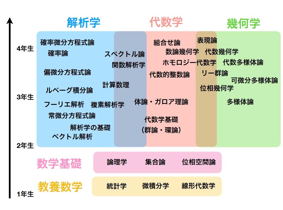 f:id:ochimusha01:20210320165404p:plain