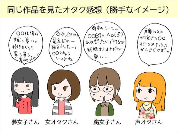 f:id:ochimusha01:20210406221712p:plain