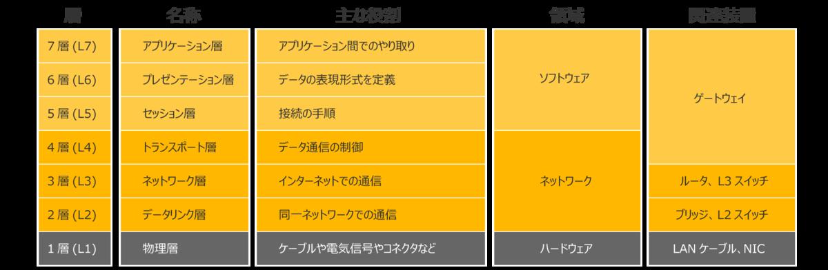 f:id:ochimusha01:20210415111308p:plain