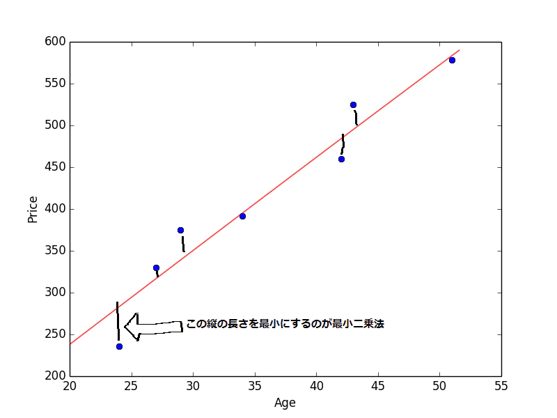 f:id:ochimusha01:20210504071926p:plain