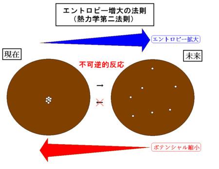 f:id:ochimusha01:20210514094032p:plain