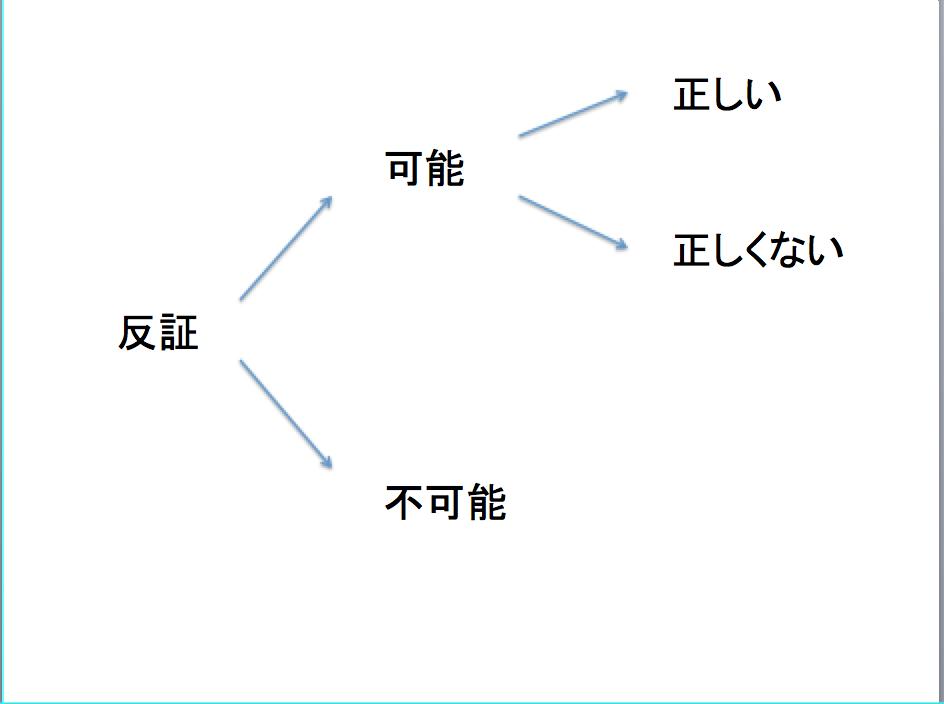 f:id:ochimusha01:20210620204136p:plain