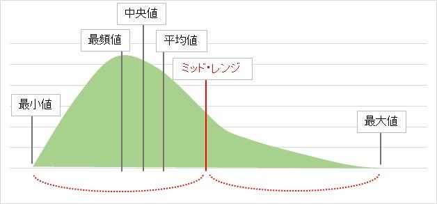 f:id:ochimusha01:20210705053232p:plain