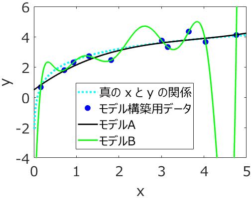 f:id:ochimusha01:20210720064341p:plain