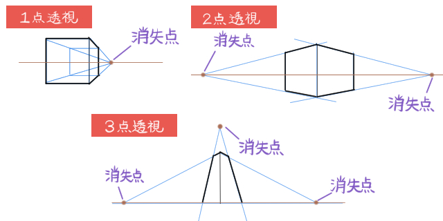 f:id:ochimusha01:20211009044347p:plain