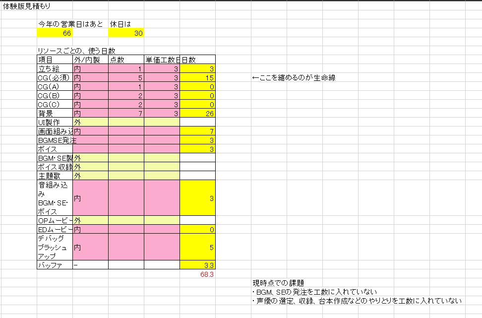 f:id:ochokoguchi:20180925015836p:plain