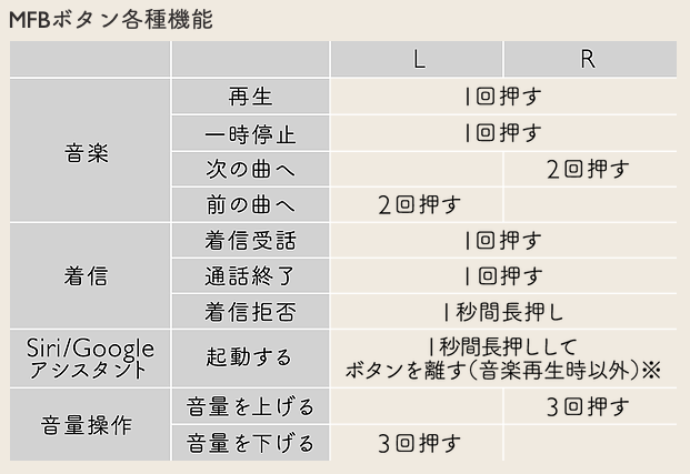 f:id:oconomy19:20200423151533p:plain
