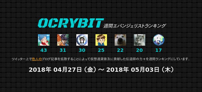 f:id:ocrybit:20180506174511p:plain