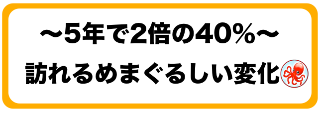 f:id:octopus_omg:20200222114426p:plain