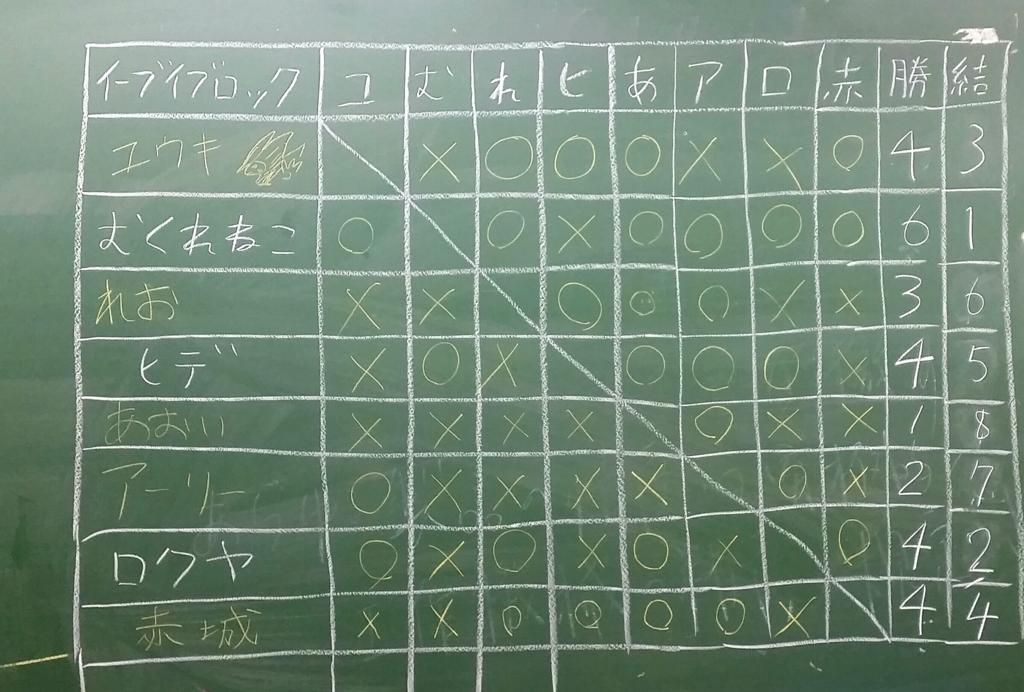 f:id:ocupokemon:20161022171744j:plain