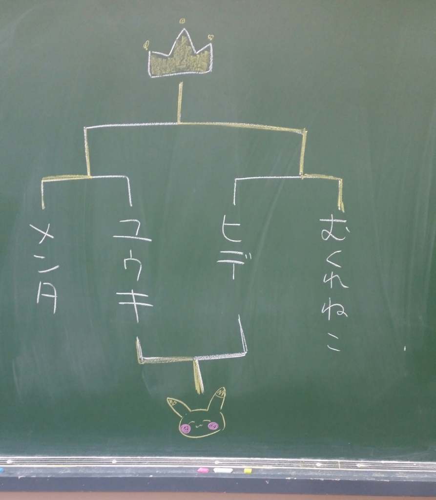 f:id:ocupokemon:20170425211832j:plain