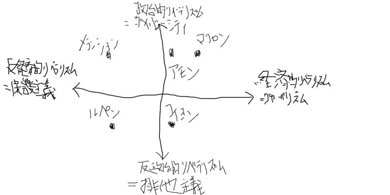 f:id:odanakanaoki:20170508080306p:image