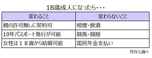 f:id:odanoura:20180620214756j:plain