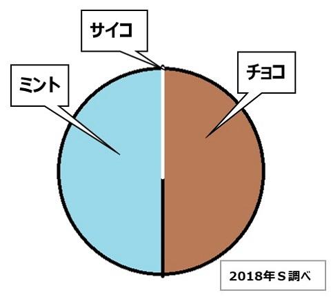 f:id:odanoura:20180623164049j:plain