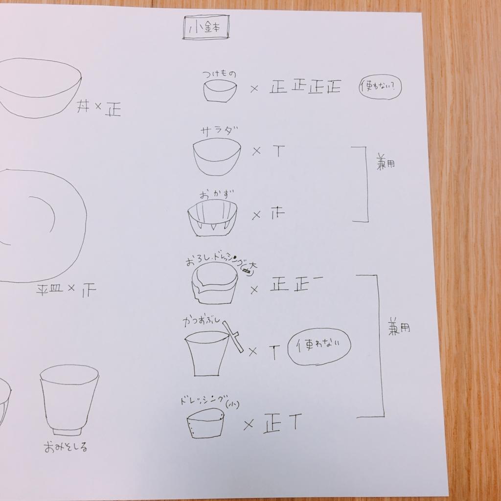 f:id:odaruka:20161026185417j:plain