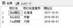 f:id:odashinsuke:20190605054951j:plain
