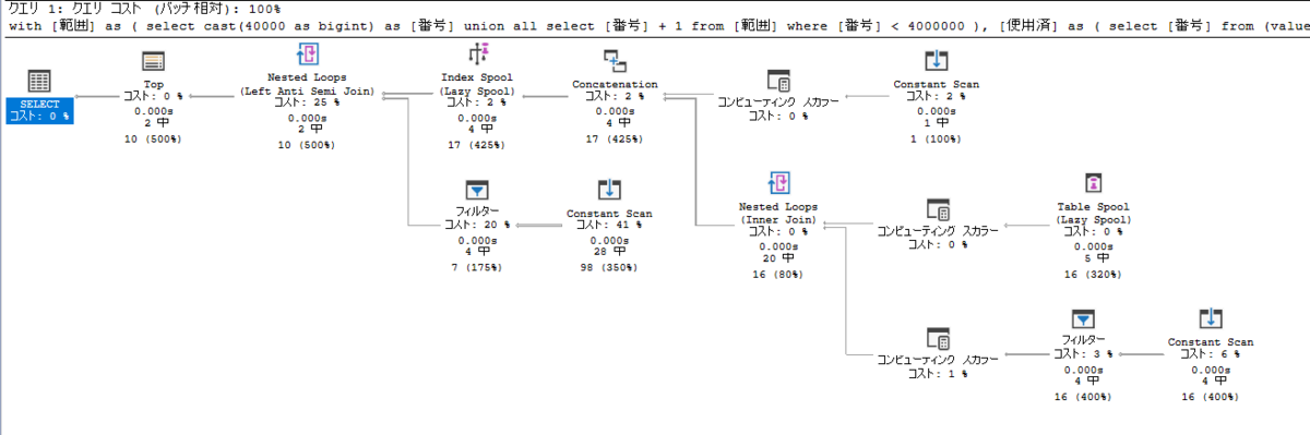 f:id:odashinsuke:20210819191528p:plain