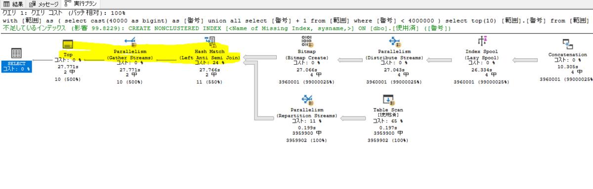 f:id:odashinsuke:20210819192011p:plain