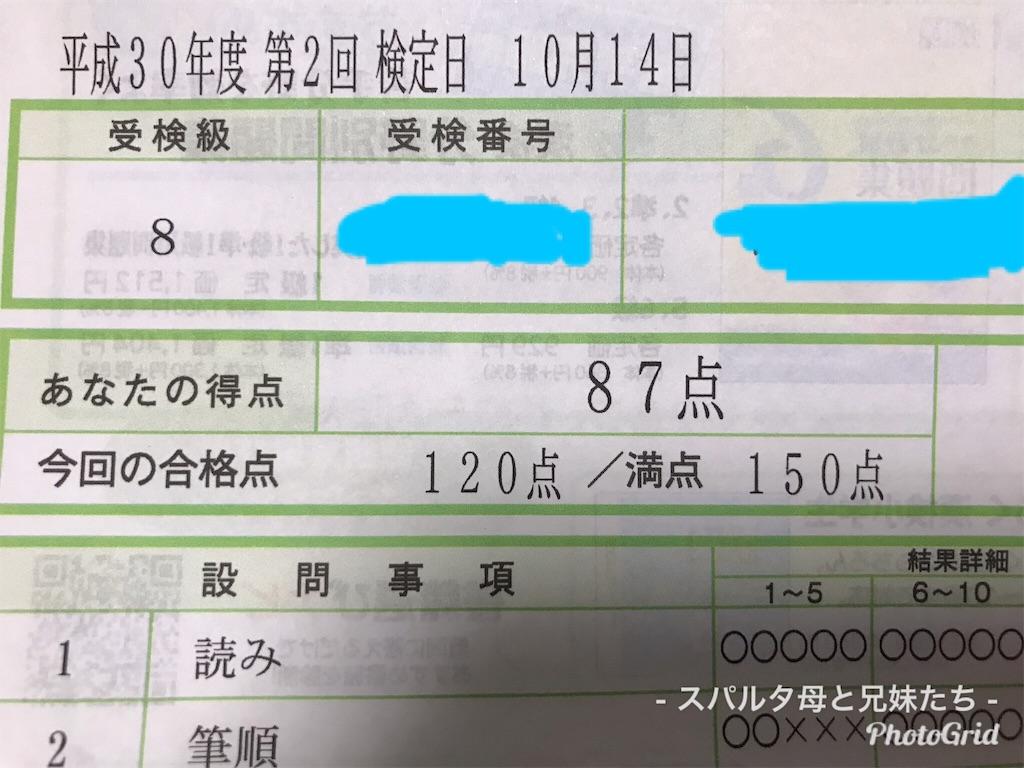 漢字 検定 合否