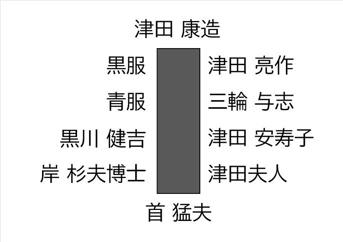 f:id:odd_hatch:20210527084746p:plain