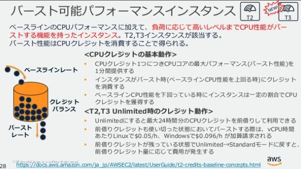 f:id:odebu_chan:20200727175616p:plain