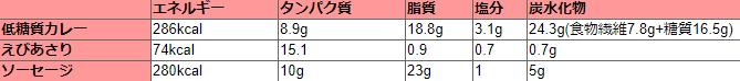 f:id:odehan:20210106133744p:plain