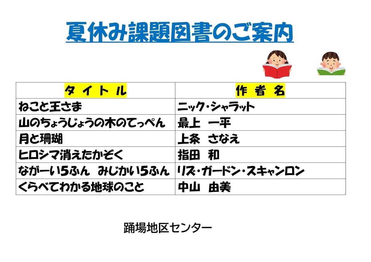 f:id:odoribacc:20200720120056j:plain