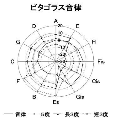 f:id:odoruneko123:20170718004046j:plain